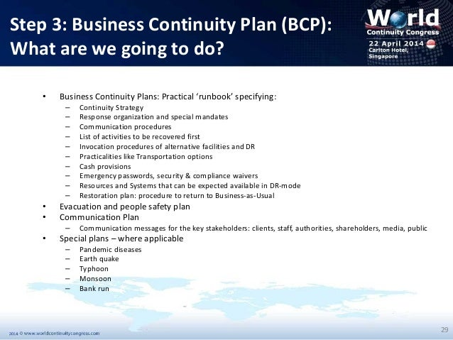 Bank business continuity plan