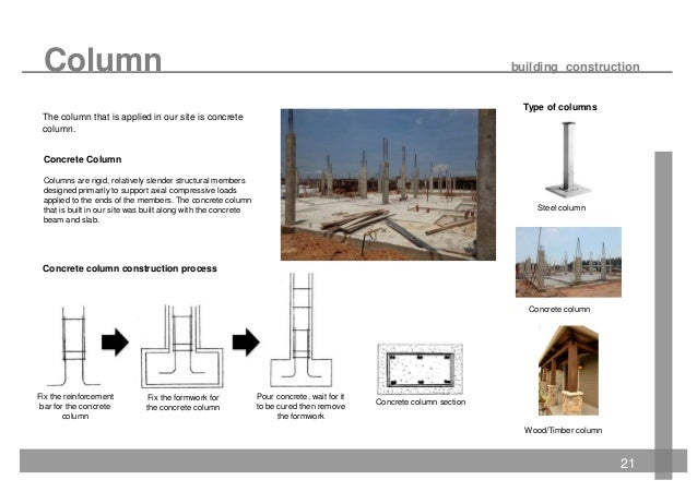 Concrete Column Columns Are