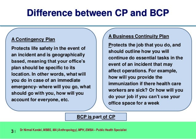 Bcp Health Plans Emp Resistant Electronics - Supply chain business continuity plan template