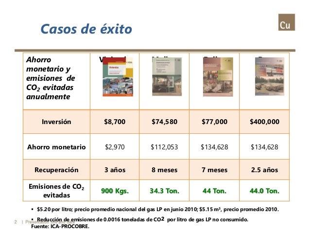 Situaci n calentadores solares de agua en m xico 2014 - Calentador de agua precios ...
