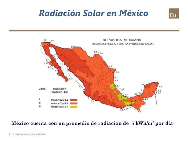 Boiler Solar Mexico Radiación Solar en México