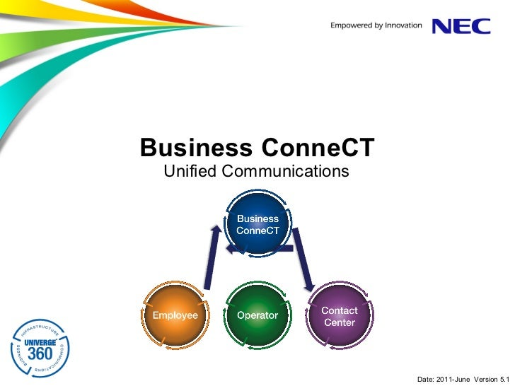 Business ConneCT Unified Communications                          Date: 2011-June Version 5.1