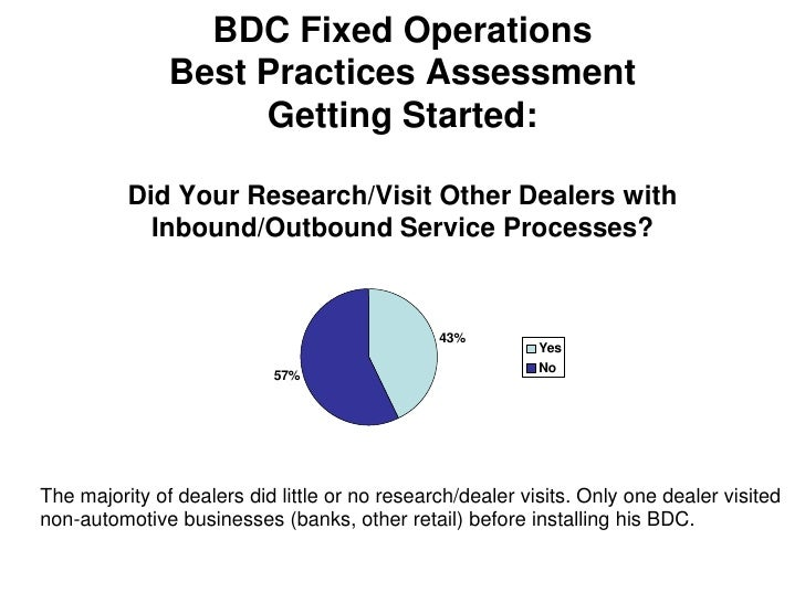 BDC Fixed Operations                Best Practices Assessment                     Getting Started:            Did Your Res...