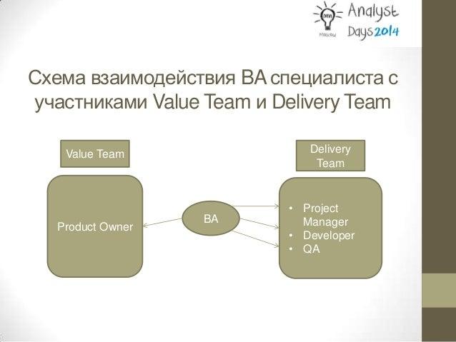 2. Схема взаимодействия