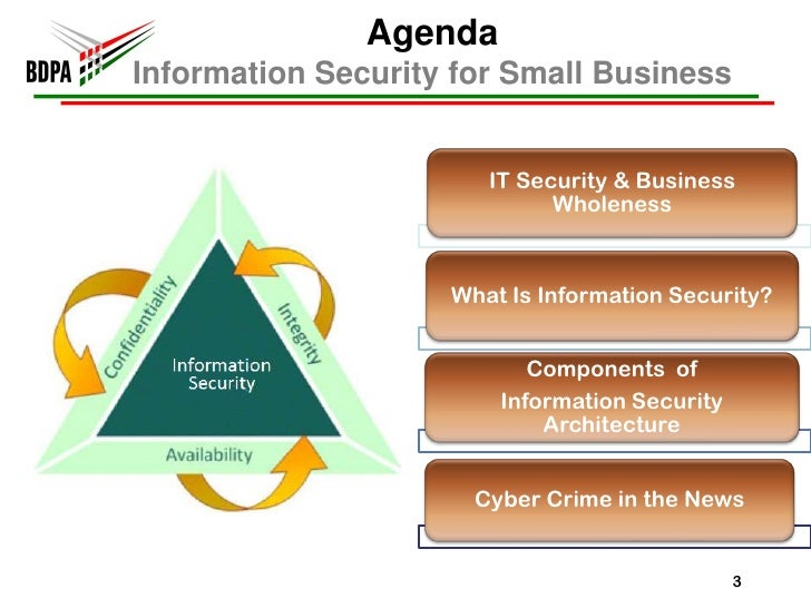 business information security 12,434 business information security officer jobs available on indeedcom security officer, supply chain manager, it security specialist and more.