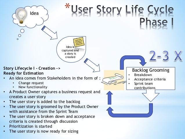 how to write user stories A user story is a marker indicating a request for work to be done user stories are often conflated with software or business requirements because at first impression they look like requirements.