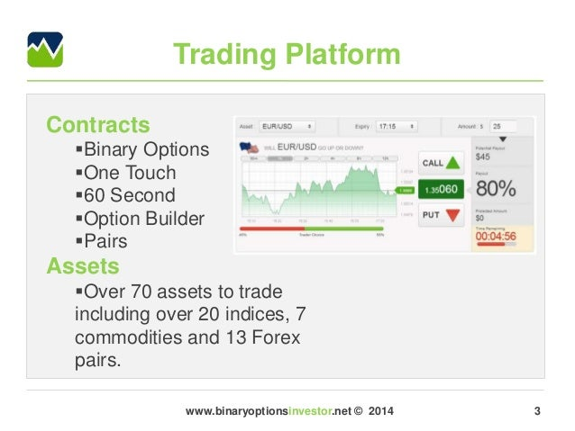Commodity option trading system reviews