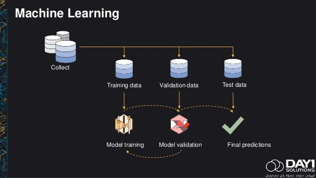 machine learning test data