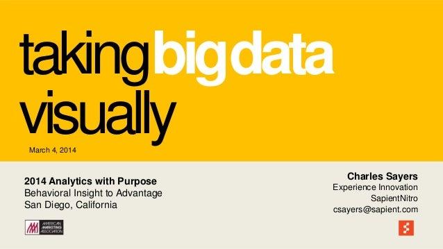 takingbigdata visually March 4, 2014  2014 Analytics with Purpose Behavioral Insight to Advantage San Diego, California  C...