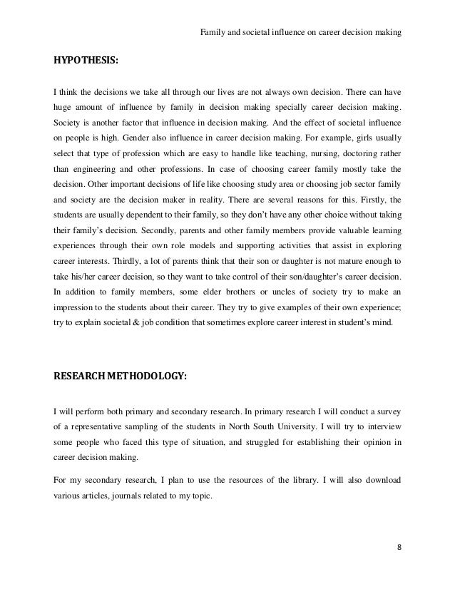 Career research paper introduction