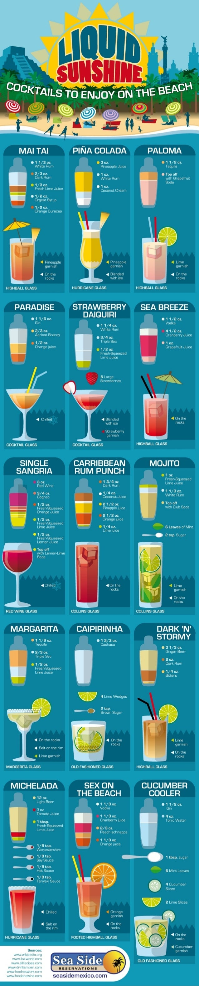 Summer Cocktail Recipes to Die For