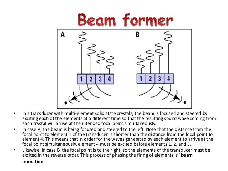 Beam former<br />In a transducer with multi-element solid state crystals, the beam is focused and steered by exciting each...