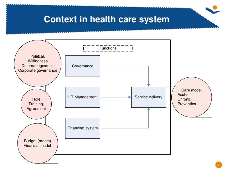 an overview on health care system budget The ethics of health care reform: issues in emergency - medicine - an information paper introduction health care reform brings to.