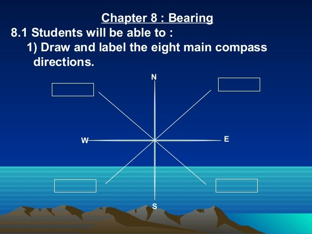 Chapter 8 : Bearing8.1 Students will be able to :1) Draw and label the eight main compassdirections.SW EN