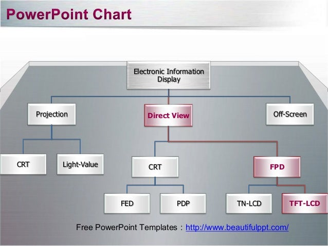 Beautiful power point chart 6