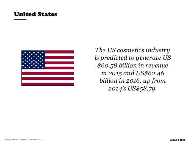 Cosmetics industry reactions?