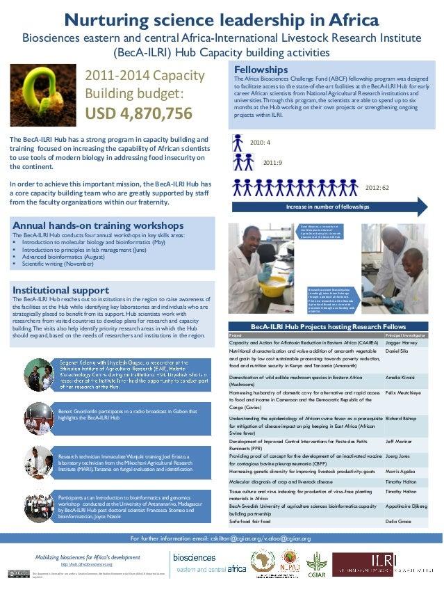 Nurturing science leadership in Africa