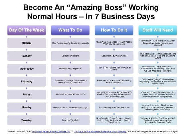 Become An Amazing Boss Working Normal Hours In 7 Business Days
