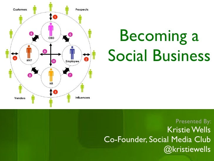 Becoming a Social Business                    Presented By:                 Kristie WellsCo-Founder, Social Media Club    ...