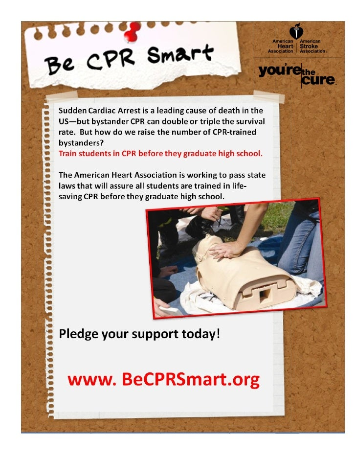 BE CPR SMART!