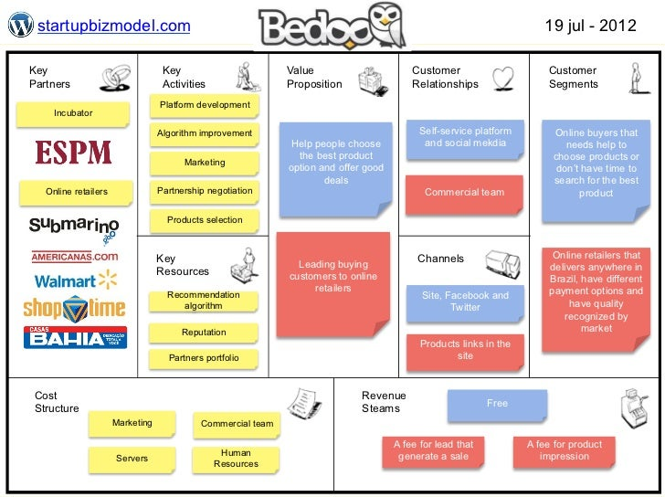 Business Model - Bedoo