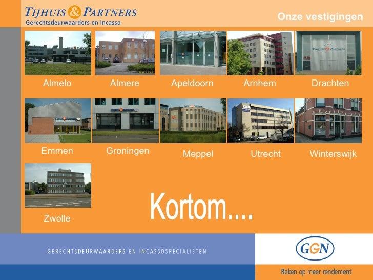 Onze vestigingen Almelo Almere Apeldoorn Arnhem Drachten Emmen Groningen Meppel Utrecht Winterswijk Kortom.... Zwolle