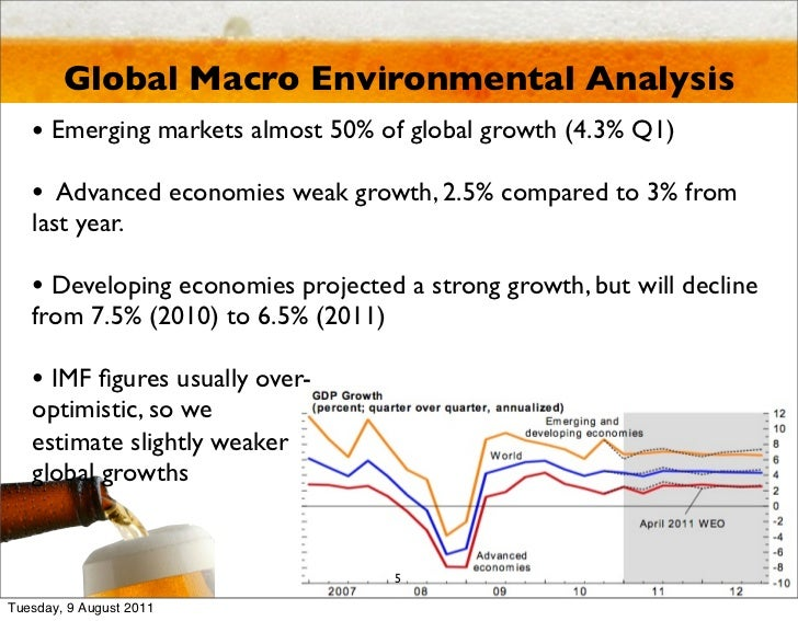 macro environment analysis samsung Macro environment of samsung electronics macro-environment analysis an enterprise successful outcome does not only rely.