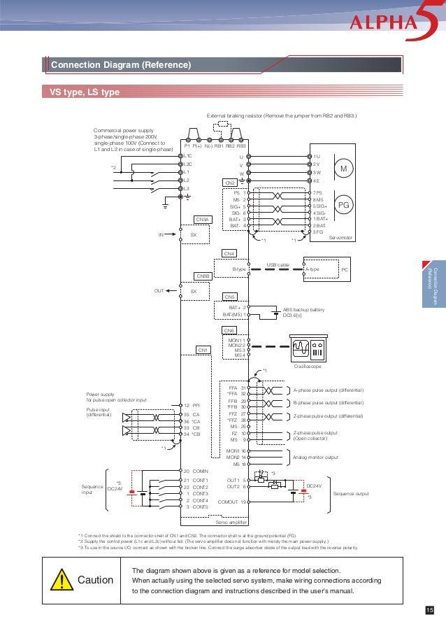 Catalog Servo Motor Fuji Electric