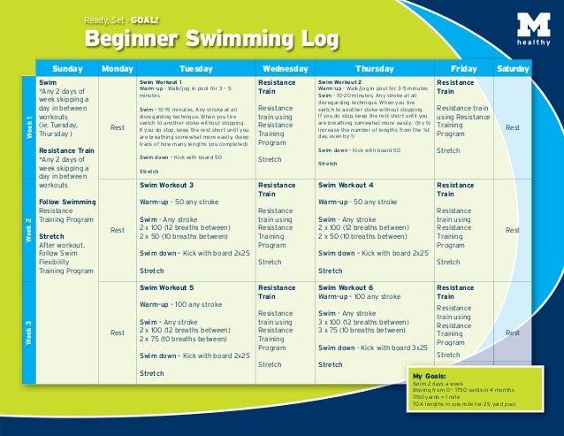 Beginner Swimming Training