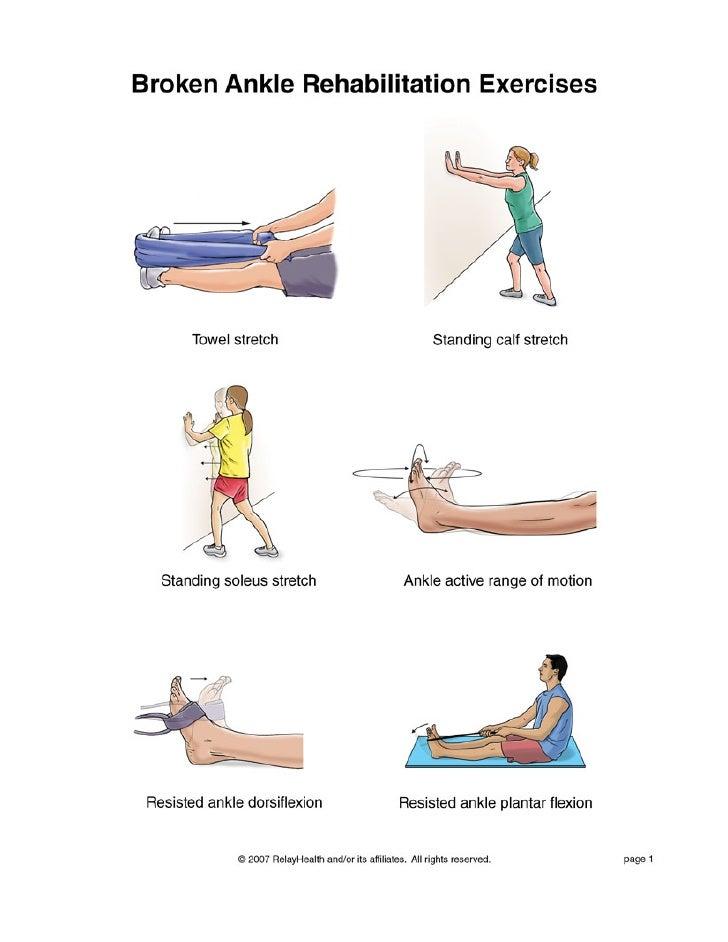 Beginner Ankle Rehabilitation Exercises | Car Accident Doctor Atlanta