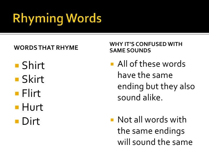 Beginning, Middle and End Sounds