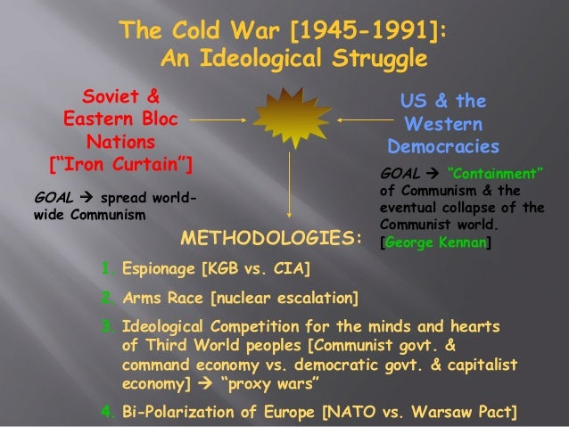 Beginning Cold War Beginning of Cold War