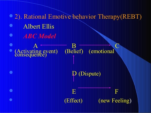 the application of cognitive behavioral theory to overcome stressful events Stress: concepts, theoretical models and nursing  stressful events can be acute,  lazarus cognitive evaluation theory focuses on the.