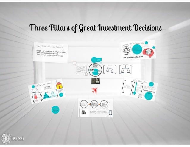 The Three Pillars of Behavioral Finance