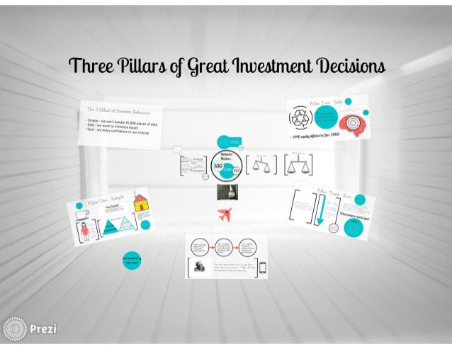 The Three Pillars of Behavioral Finance