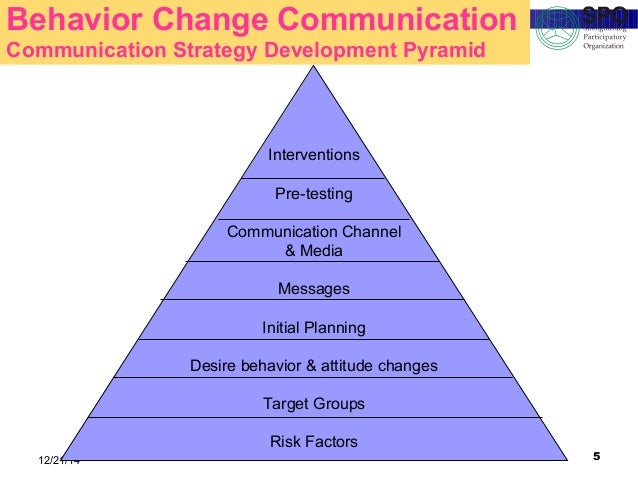 strategies for better communication and behavior Use these proven communication strategies to improved communication skills in this post there's been a description of better methods of communication and.
