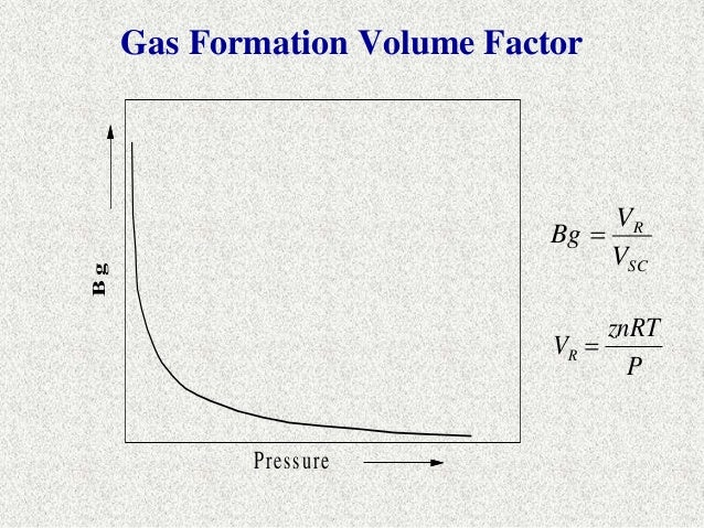 Gas Formation Volume Factor