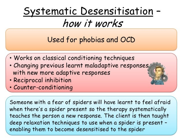 the counter conditioning and the systematic desensitization technique Counter-conditioning and desensitization: fear aggression, systematic desensitization home » canis blogus » counter-conditioning and desensitization: a.