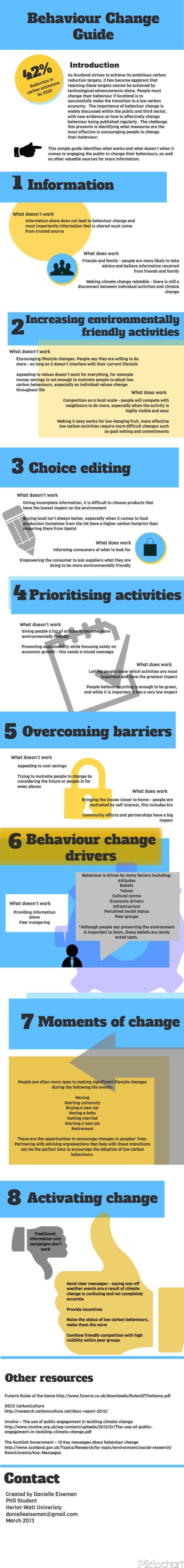 Behaviour change guide march 2013