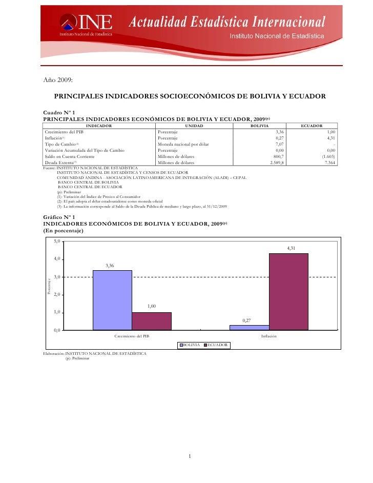 Año 2009:              PRINCIPALES INDICADORES SOCIOECONÓMICOS DE BOLIVIA Y ECUADORCuadro Nº 1PRINCIPALES INDICADORES ECON...