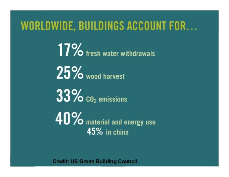 a comparison of building rating systems Various green rating systems are established globally to evaluate the sustainability of construction projects their categories and criteria have been under constant updates to follow the.