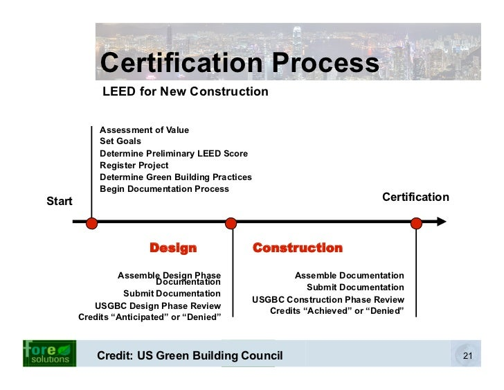 Gunnar hubbard leed vs three star green building rating for New construction building process