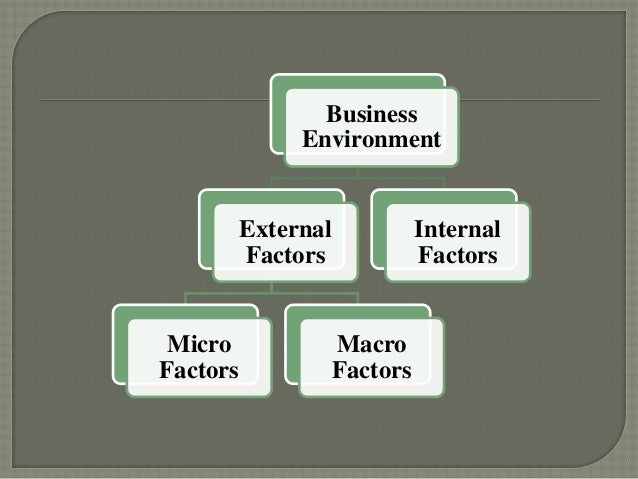 internal factors in business environment essay Free business environment internal factors were must have enough skills and knowledge to manage the changeable business environment this essay will.