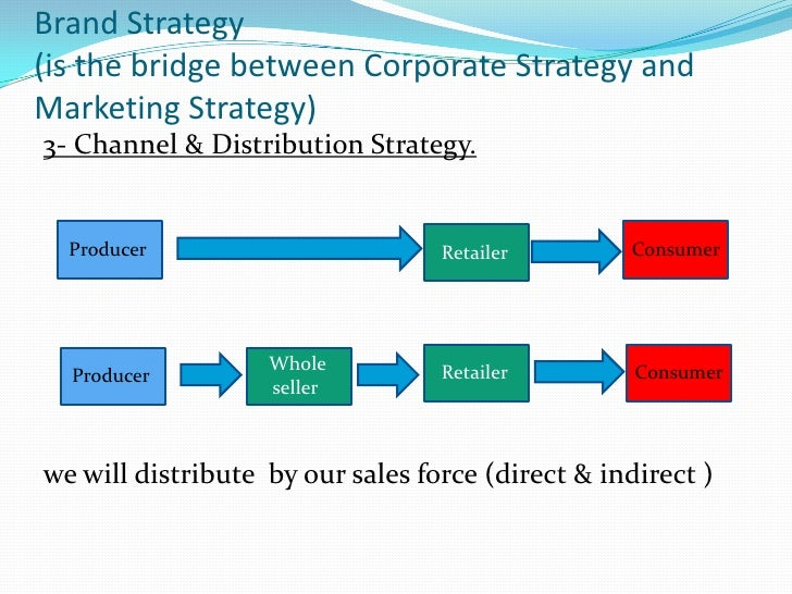 direct indirect distribution channels Types of distribution channels: to an organizational customer generally, b2b channels parallel consumer channels in that they may be direct or indirect.