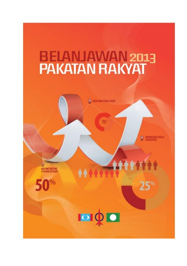 1                                             Belanjawan Pakatan Rakyat 2013HIGHLIGHTS    Extra Ringgit in Rakyat's Pocket...