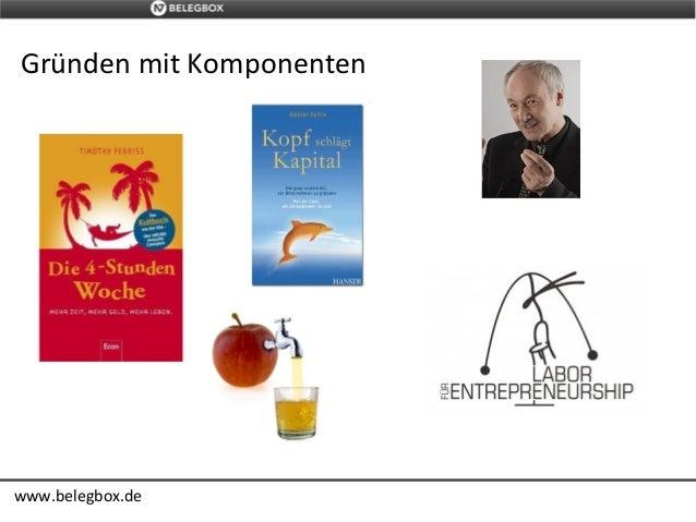 Gründen mit Komponenten www.belegbox.de