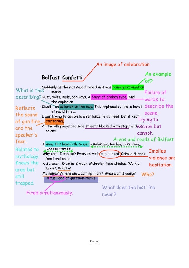 belfast confetti 'belfast confetti' analysis for gcse eng lit belfast is described as a labyrinth analysis for gcse eng lit, edexcel conflict anthology - duration.