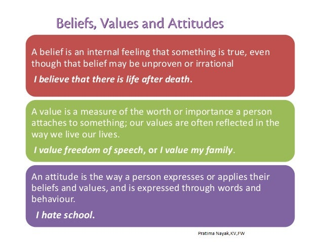 Values And Beliefs Essay