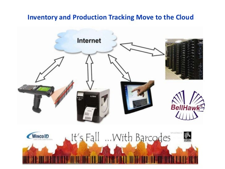 Inventory and Production Tracking to the Cloud