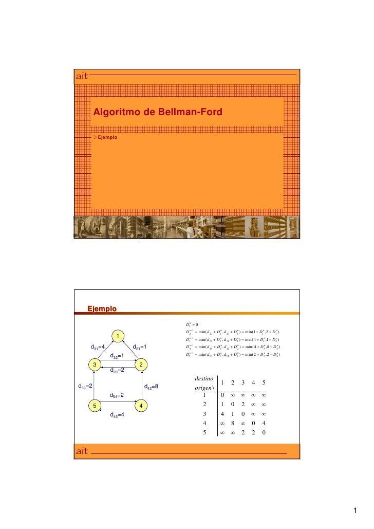 Algoritmo de Bellman-Ford          Ejemplo        Ejemplo                                    D1k  0                     ...